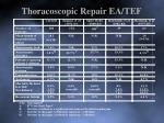 thoracoscopic repair ea tef3