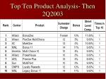 top ten product analysis then 2q2003