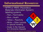informational resources1