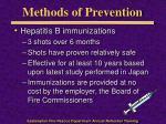 methods of prevention