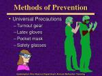 methods of prevention1