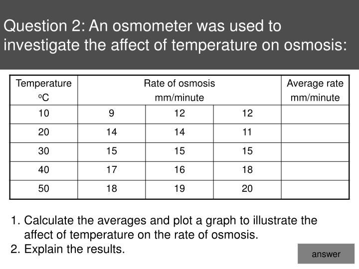 Question 2: An osmometer was used to investigate the affect of temperature on osmosis: