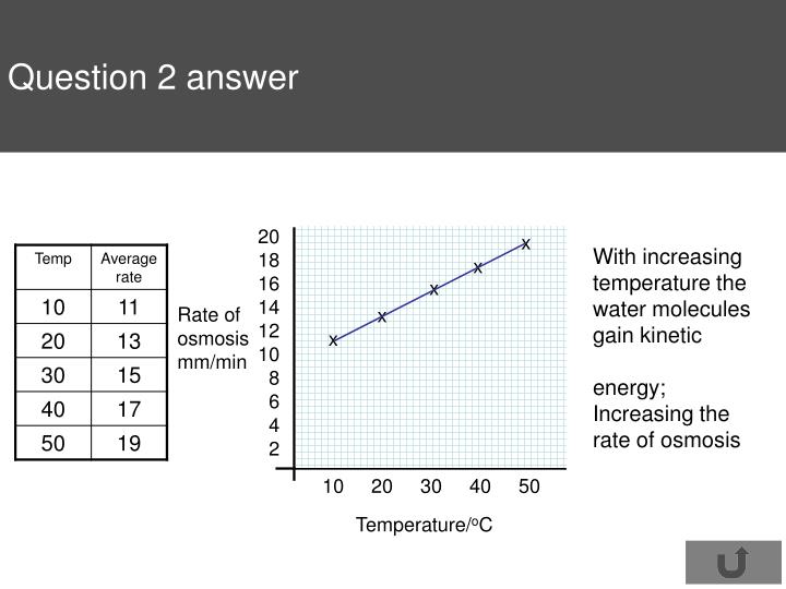 Question 2 answer