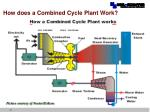 how does a combined cycle plant work