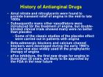 history of antianginal drugs