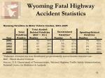 wyoming fatal highway accident statistics1