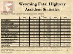 wyoming fatal highway accident statistics2