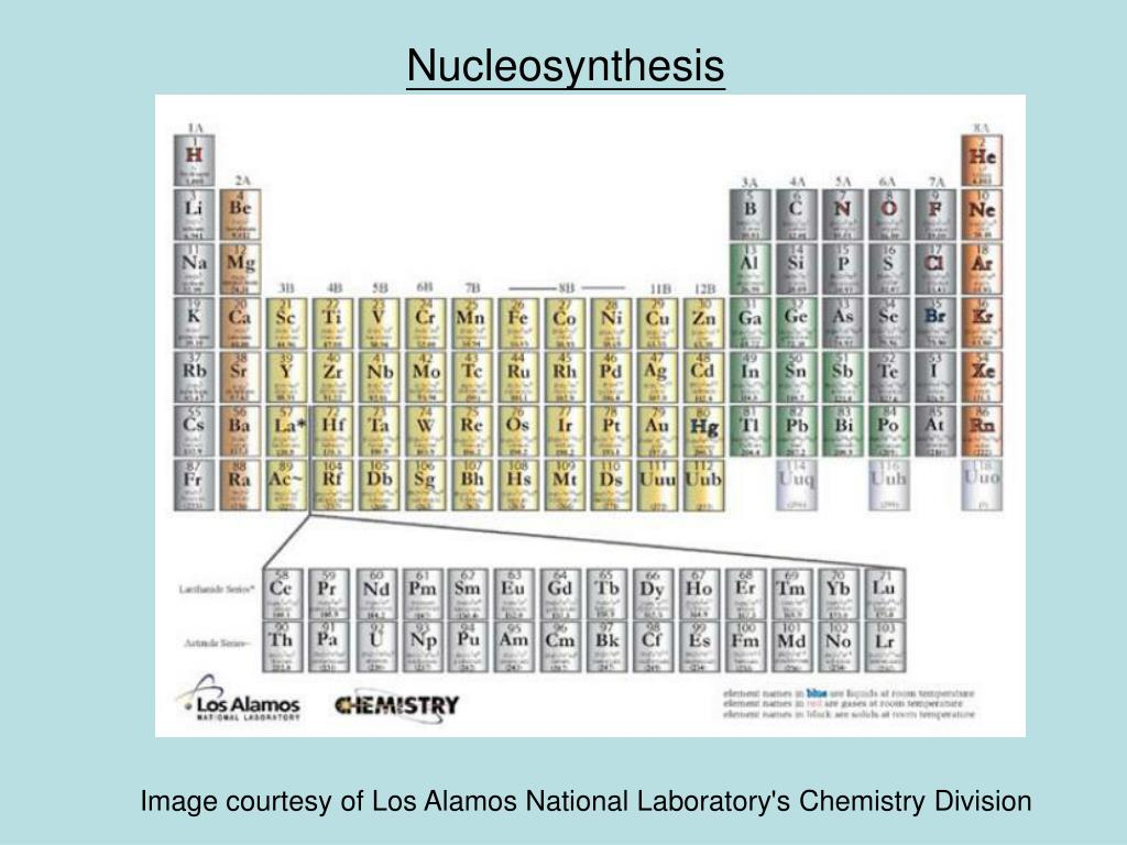 Nucleosynthesis