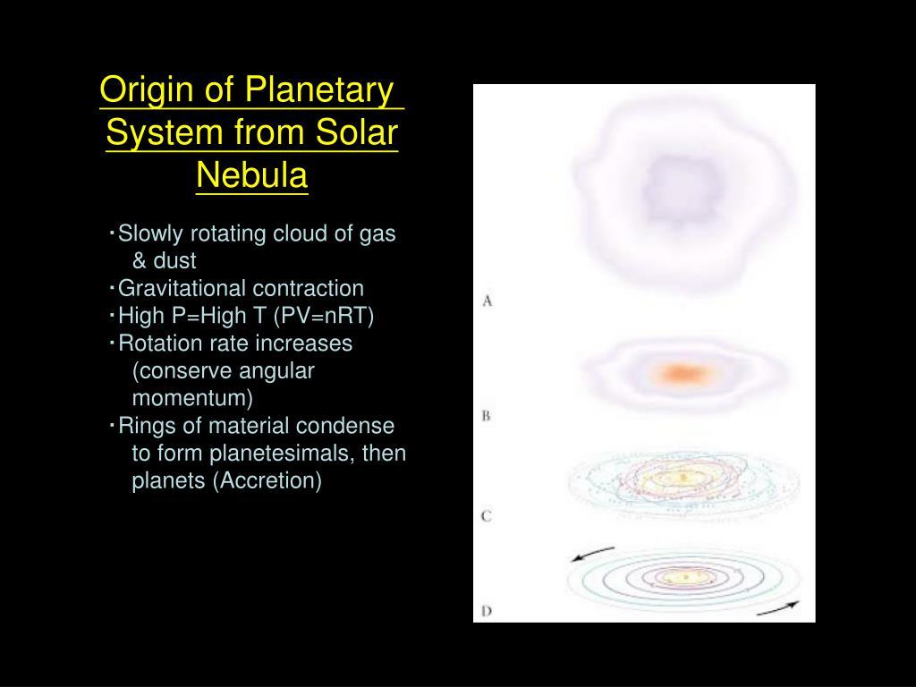 Origin of Planetary