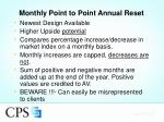 monthly point to point annual reset