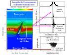 irregularity measurements and radio scintillations