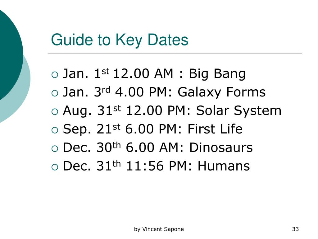 Guide to Key Dates