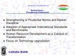 banking sector strengthening fundamentals