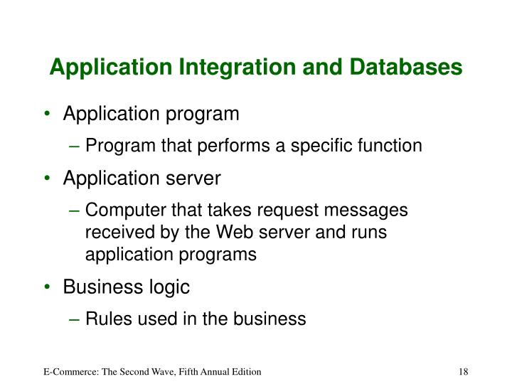 Application Integration and Databases
