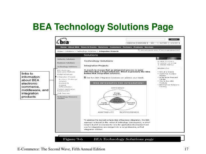 BEA Technology Solutions Page