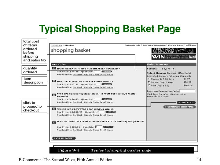 Typical Shopping Basket Page