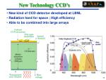 new technology ccd s