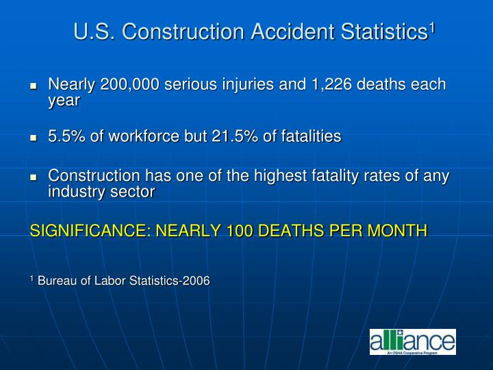 U.S. Construction Accident Statistics