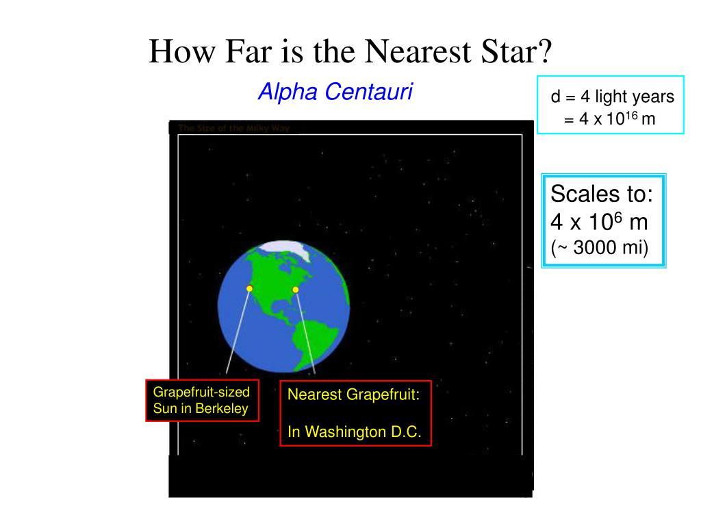 How Far is the Nearest Star?