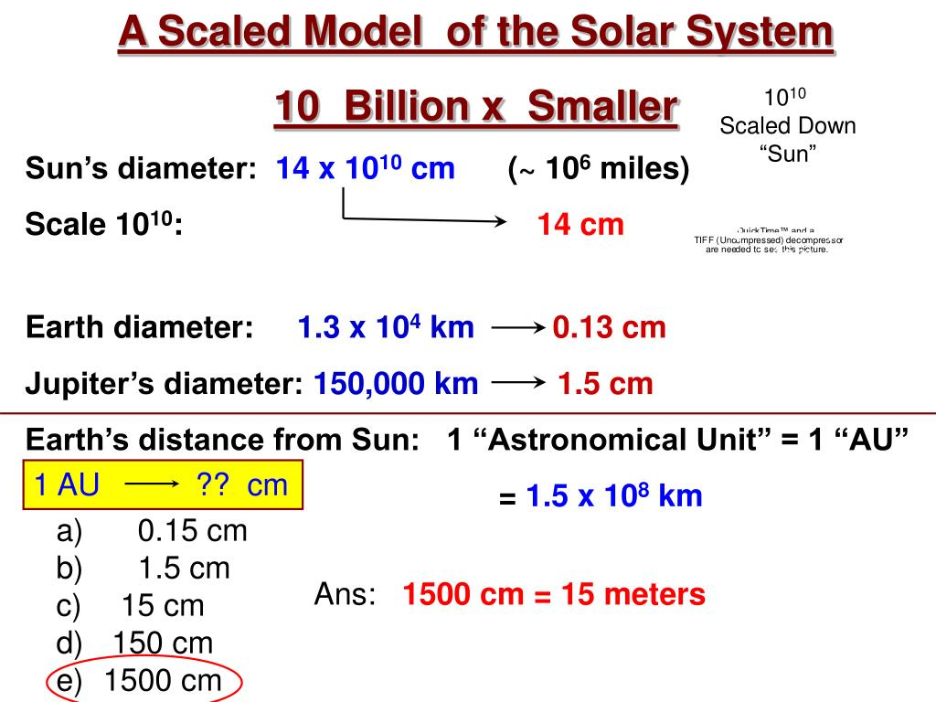 A Scaled Model  of the Solar System