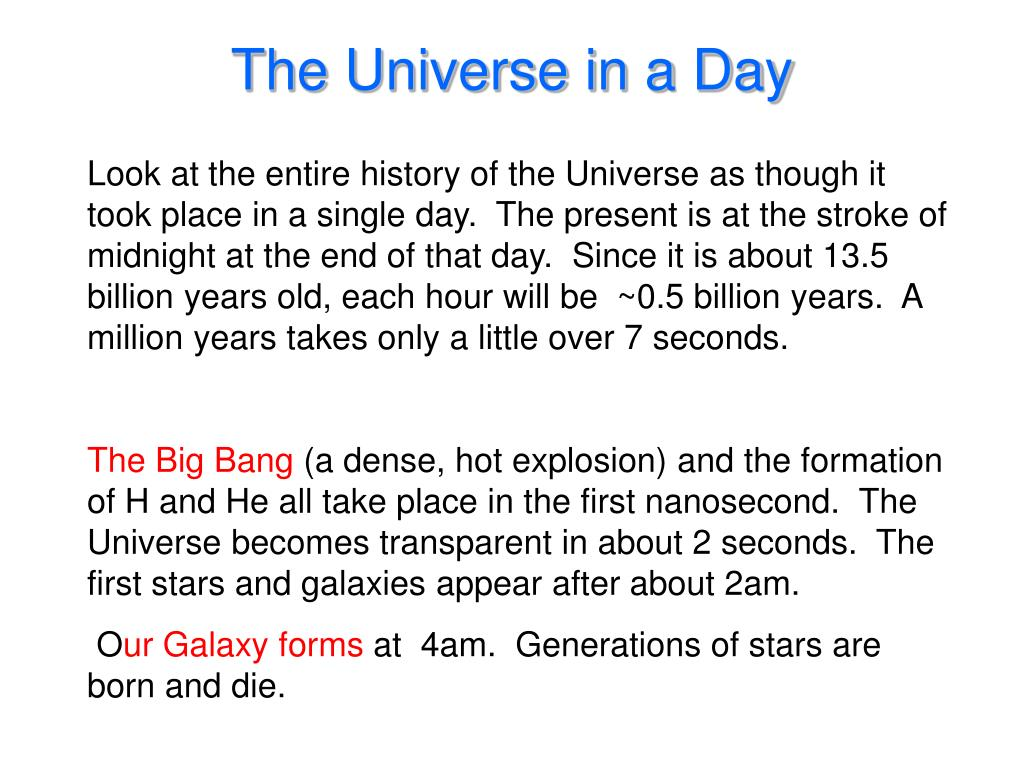 The Universe in a Day
