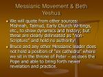 messianic movement beth yeshua2