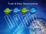 truth ethic requirements