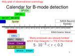 calendar for b mode detection