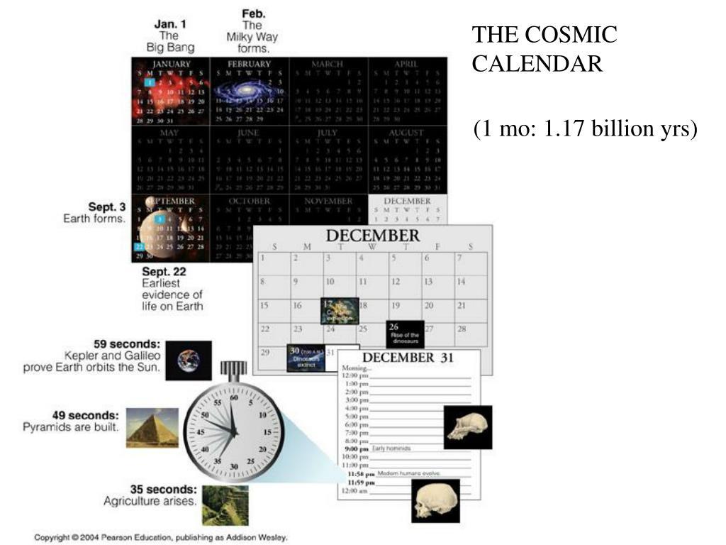 THE COSMIC