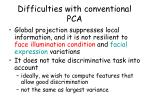 difficulties with conventional pca