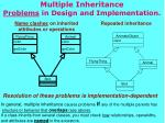 multiple inheritance problems in design and implementation
