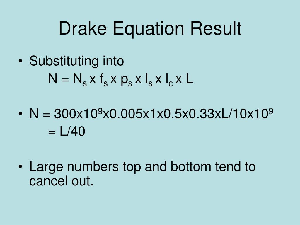 Drake Equation Result