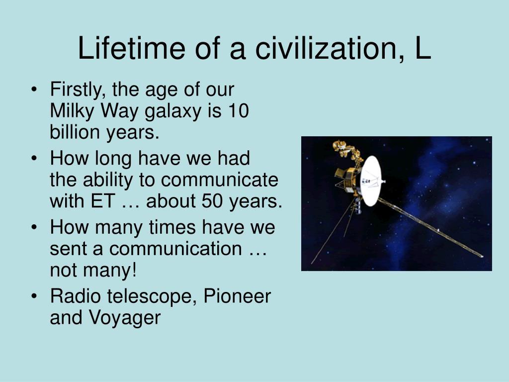 Lifetime of a civilization, L
