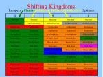 shifting kingdoms