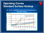 operating curves standard surface hookup