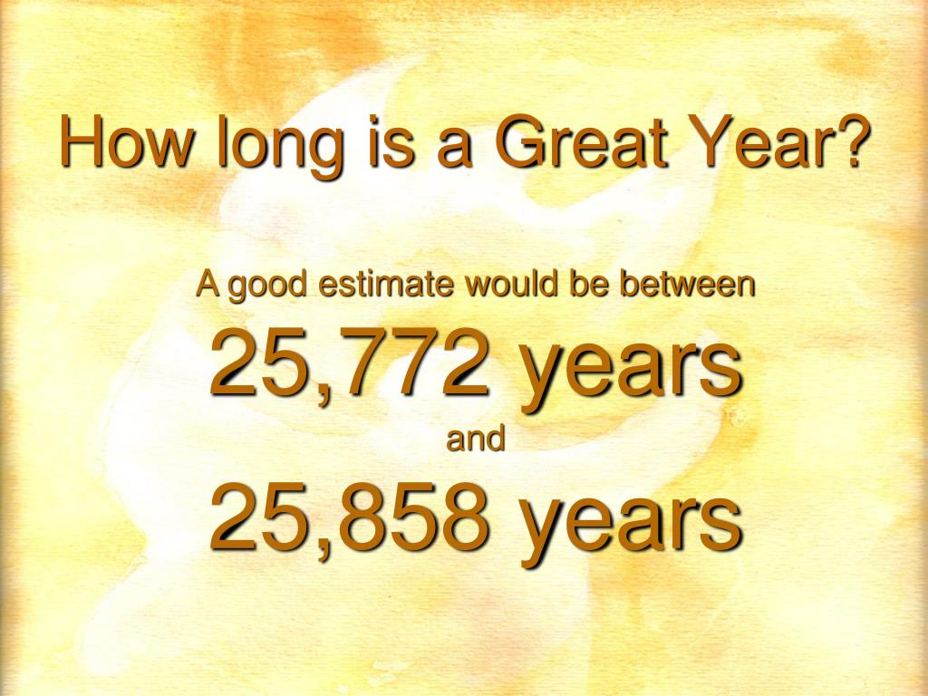 How long is a Great Year?