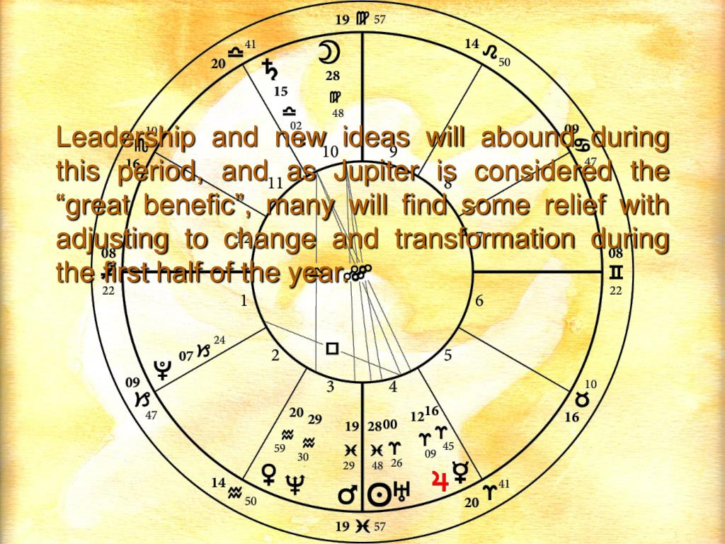 Leadership and new ideas will abound during this period, and as Jupiter is considered the