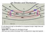 jet streaks and shortwaves