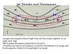 jet streaks and shortwaves1