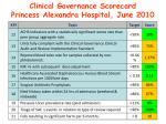 clinical governance scorecard princess alexandra hospital june 20101