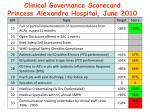 clinical governance scorecard princess alexandra hospital june 20102