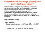 comprehensive discharge planning and post discharge support3