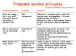 proposed service principles2