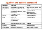 quality and safety scorecard