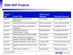 2008 ant projects