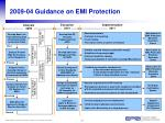 2009 04 guidance on emi protection1