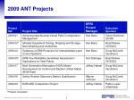 2009 ant projects