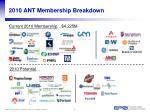 2010 ant membership breakdown