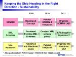 keeping the ship heading in the right direction sustainability
