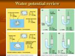 water potential review